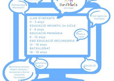 Ed. Infantil pg2 - Catàleg informatiu_compressed