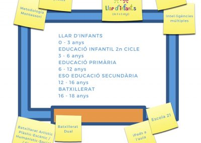 Ed.Primària - Catàleg informatiu 2